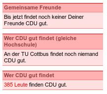 Screenshot aus StudiVZ: Niemand findet CDU gut